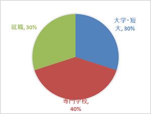 asukamirai-graph
