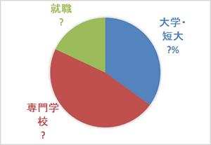 graph-q